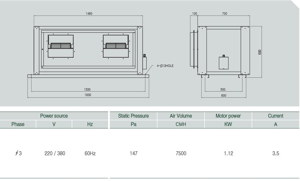 ASHF-7500 (DIRECT) Technical Data