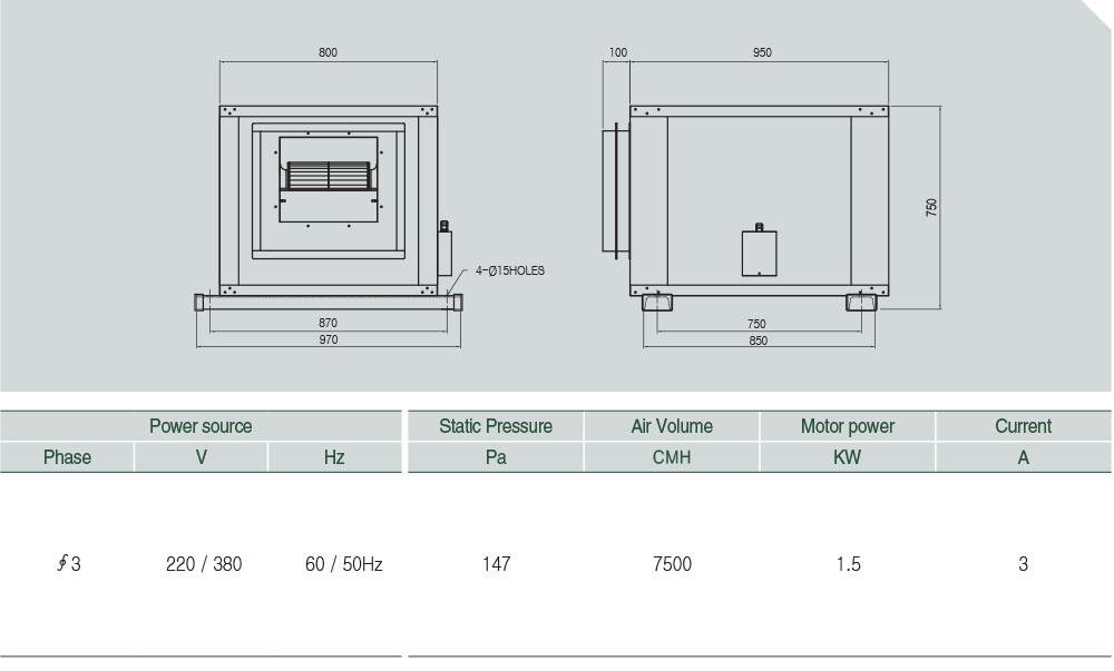 ASHF-7500 (V-BELT) Technical data