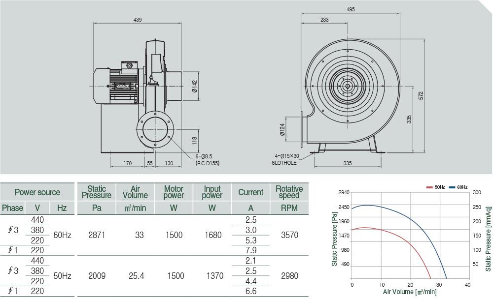 ATT-034-012 Technical data