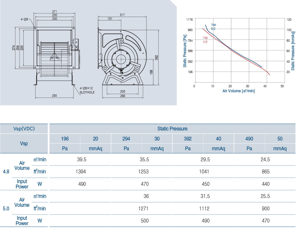 ECA-980BL Technical data