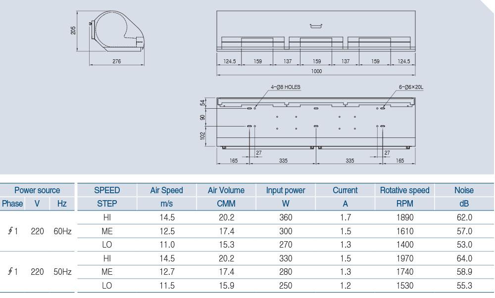 KAC-120-1000F Technical data