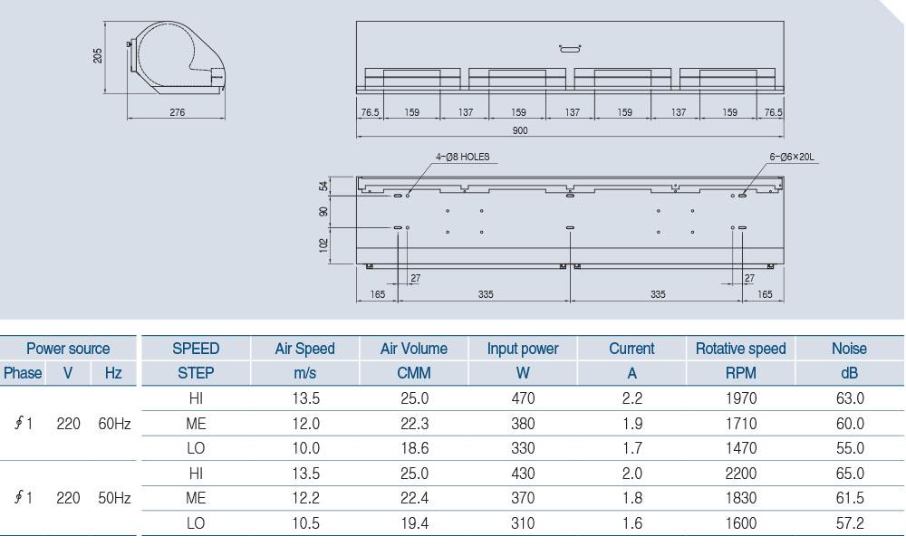 KAC-120-1200F Technical data