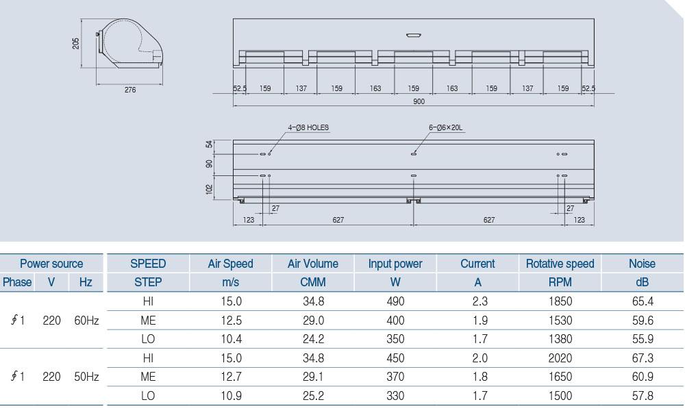 KAC-120-1500F Technical data