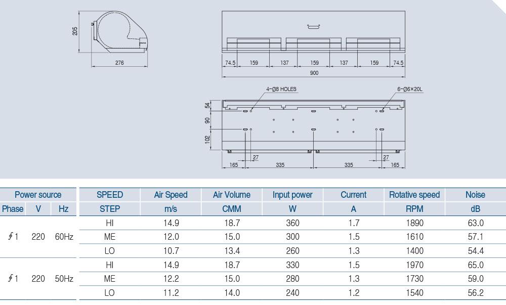 KAC-120-900F Technical data