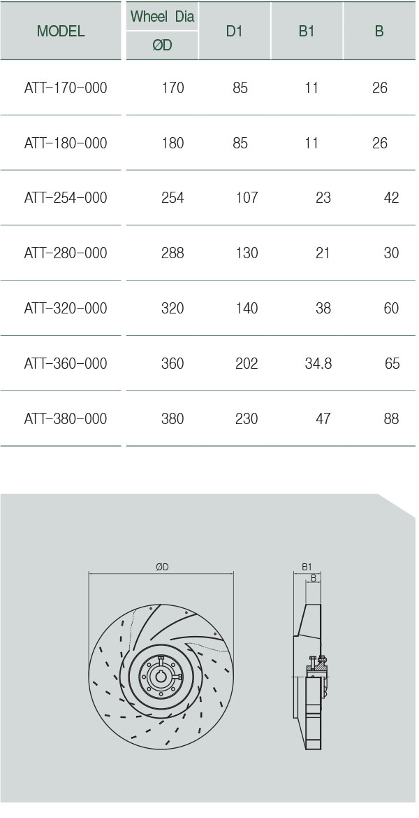 Side plate taper type Technical data