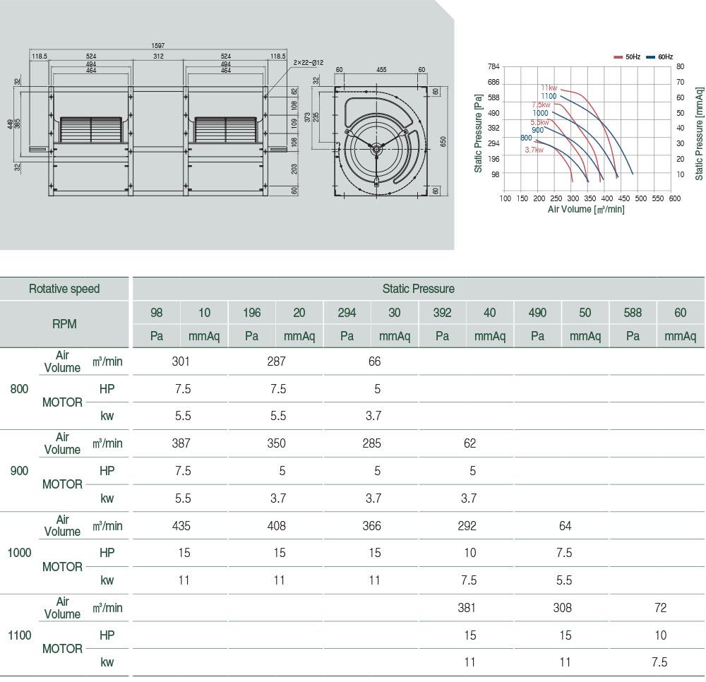 V-AS155DX2 Technical data