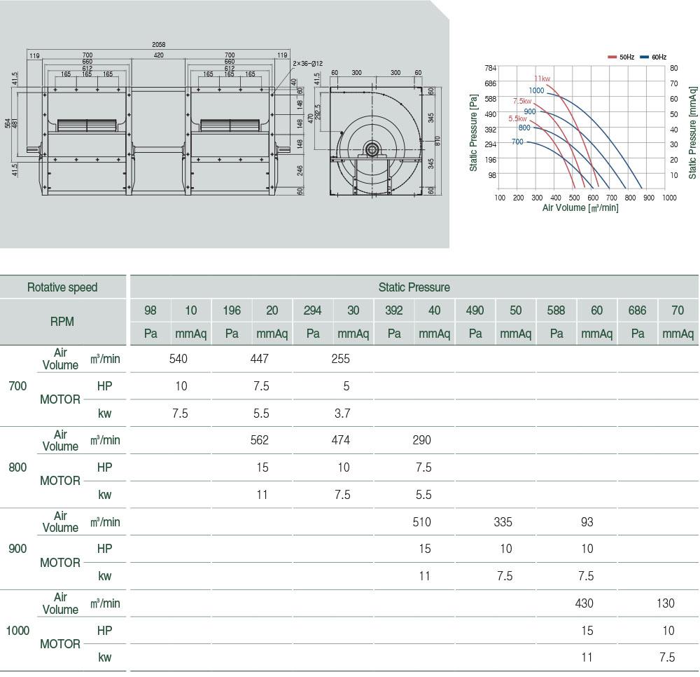 V-AS188DX2 Technical data